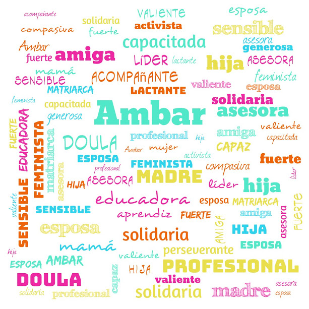 Ambar word cloud